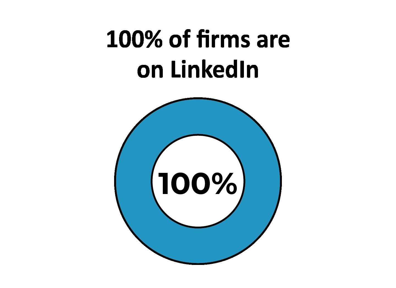 100%_LinkedIn